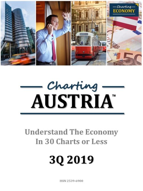Charting Austria