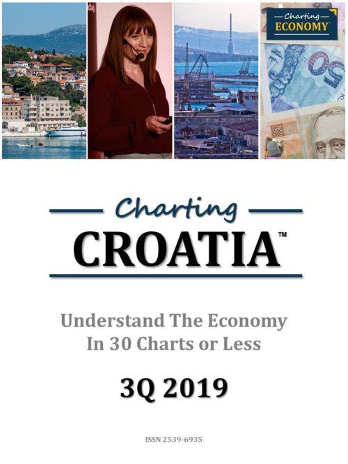 Charting Croatia