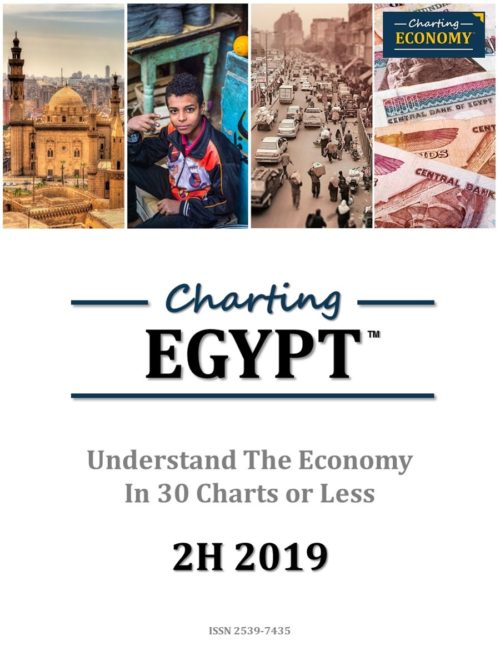 Charting Egypt