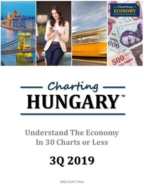 Charting Hungary
