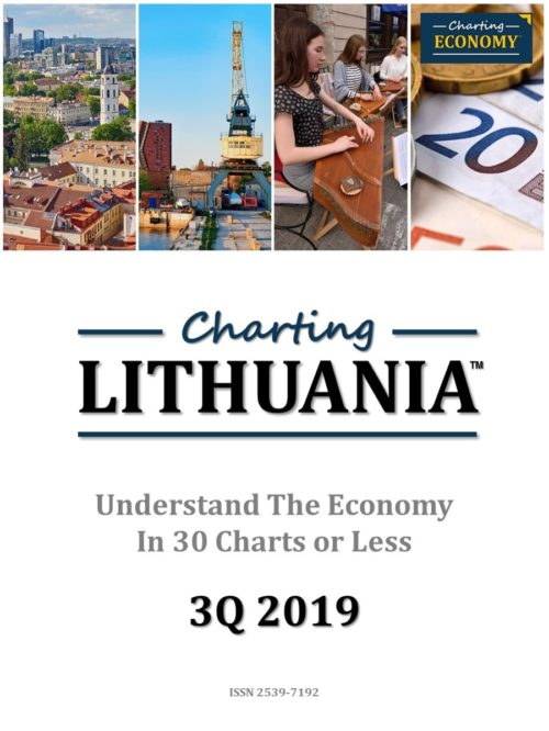 Charting Lithuania