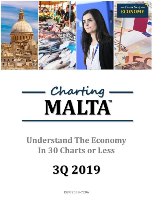 Charting Malta