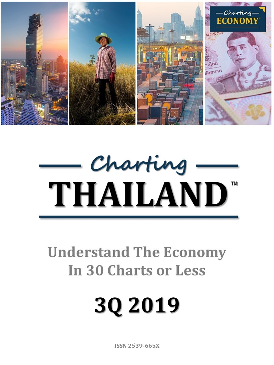 Charting Thailand   Charting Economy