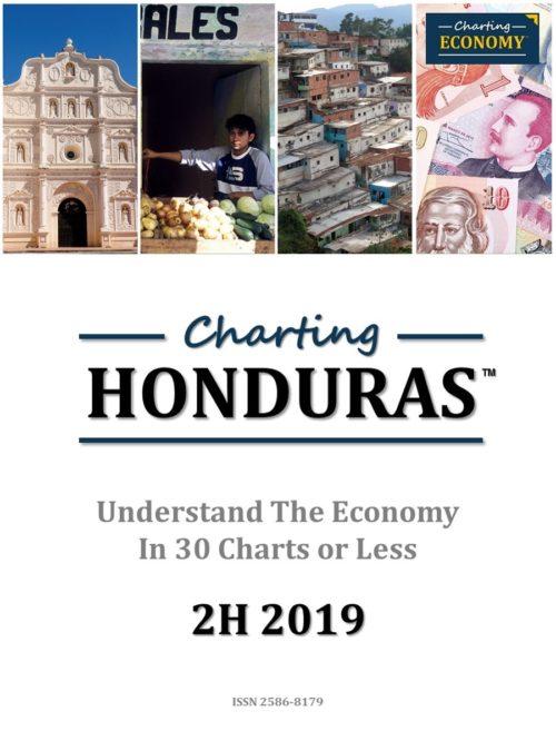 Charting Honduras