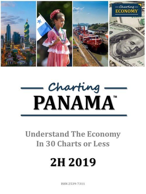 Charting Panama