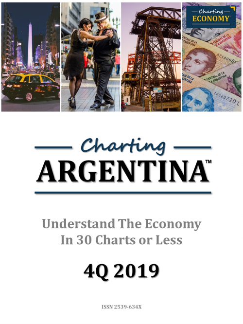 Charting Argentina