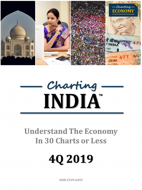 Charting India