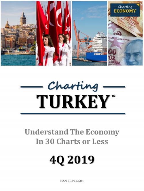 Charting Turkey