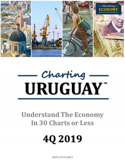 Charting Uruguay