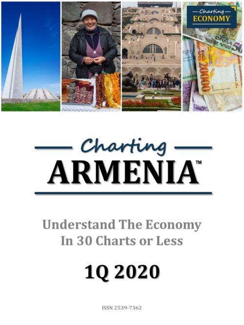 Charting Armenia