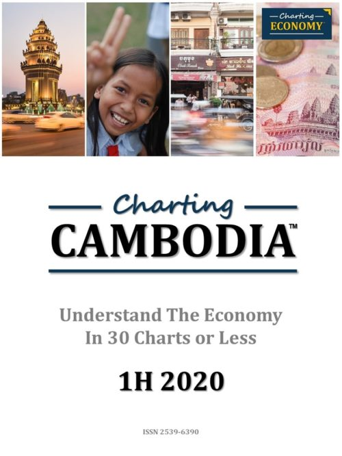 Charting Cambodia