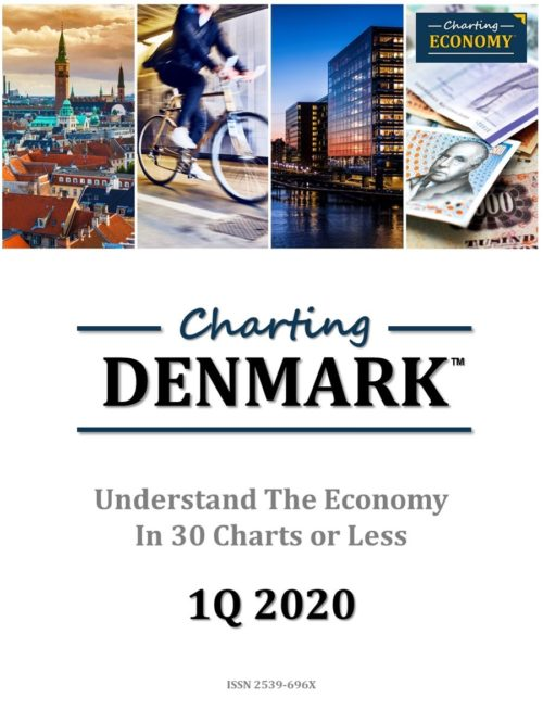 Charting Denmark