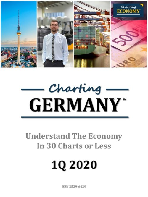 Charting Germany