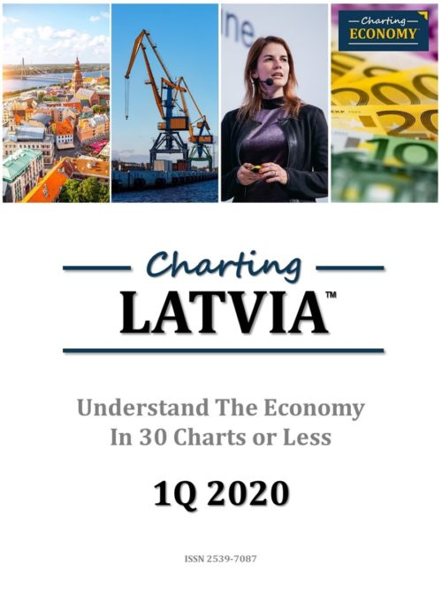 Charting Latvia