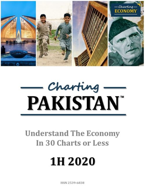 Charting Pakistan