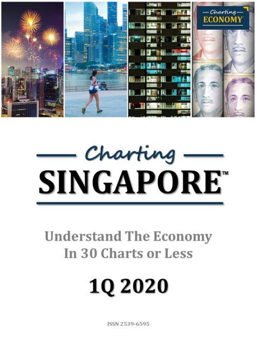 Charting Singapore