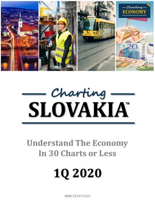 Charting Slovakia