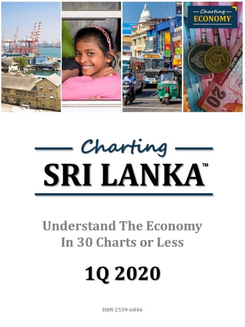 Charting Sri Lanka
