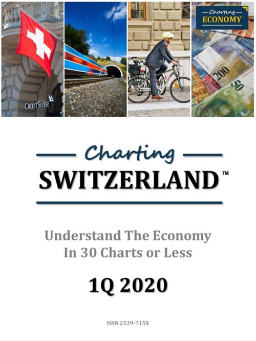 Charting Switzerland