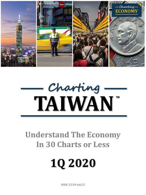 Charting Taiwan