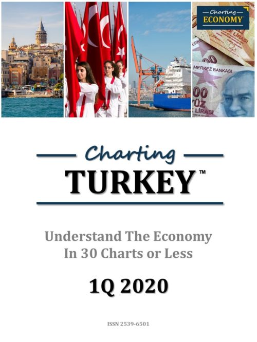 Charting Turkey