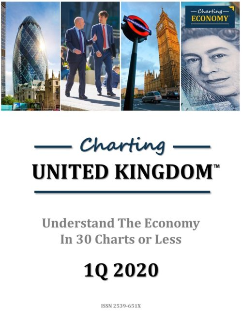 Charting United Kingdom