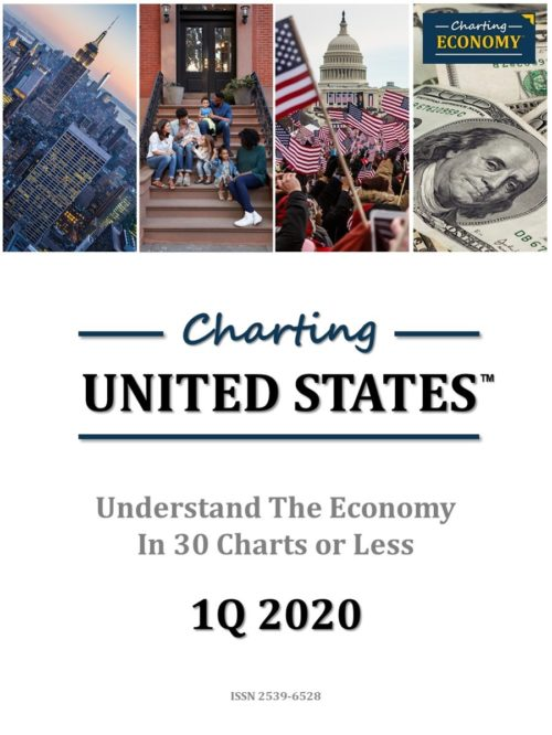Charting United States