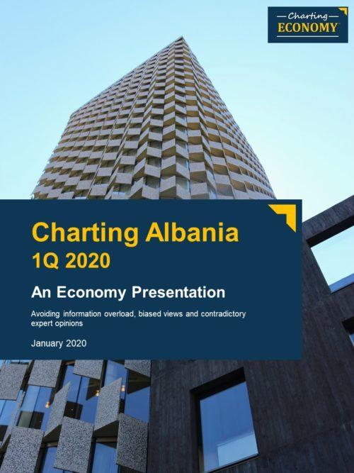 Charting Albania