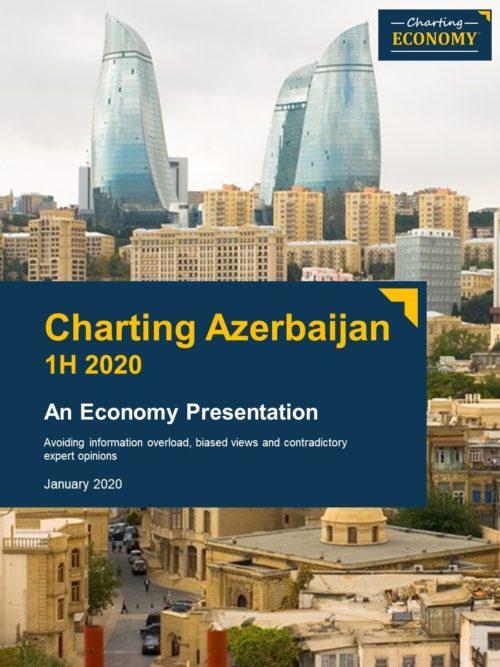 Charting Azerbaijan