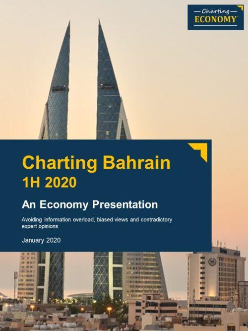 Charting Bahrain