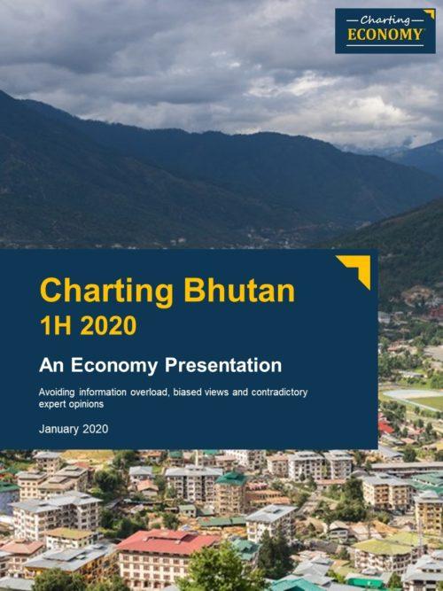 Charting Bhutan