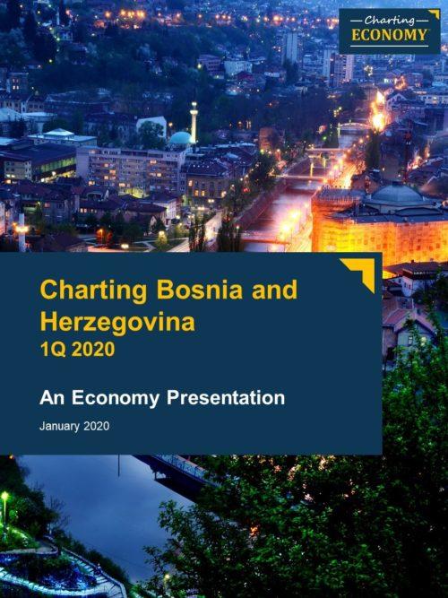 Charting Bosnia and Herzegovina