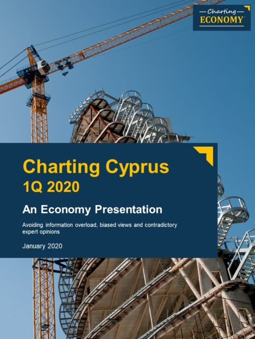 Charting Cyprus