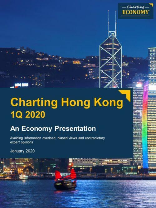 Charting Hong Kong