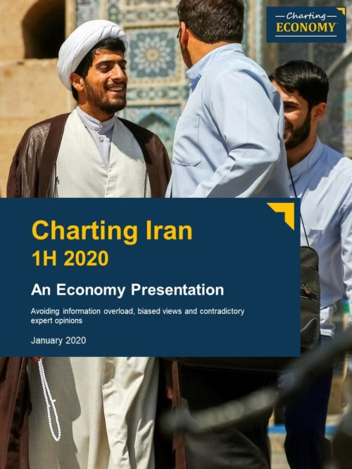 Charting Iran