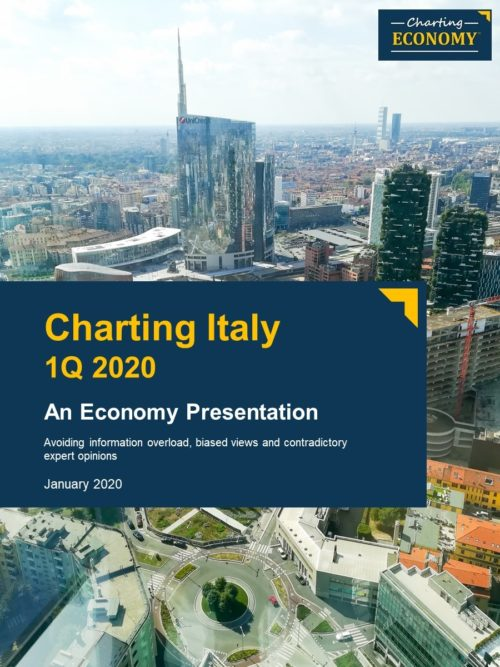 Charting Italy