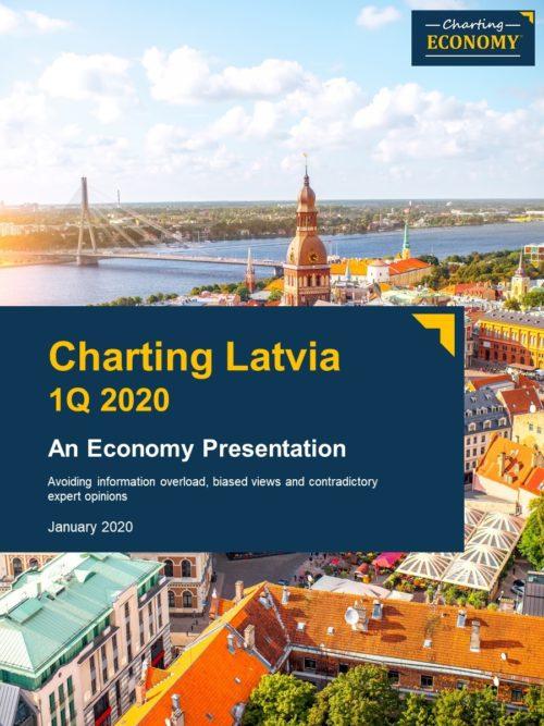 Charting Latvia