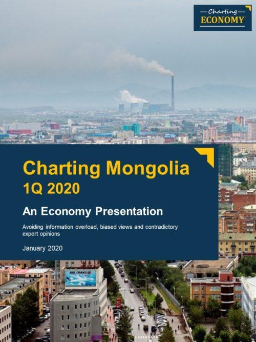 Charting Mongolia