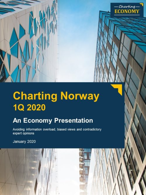 Charting Norway