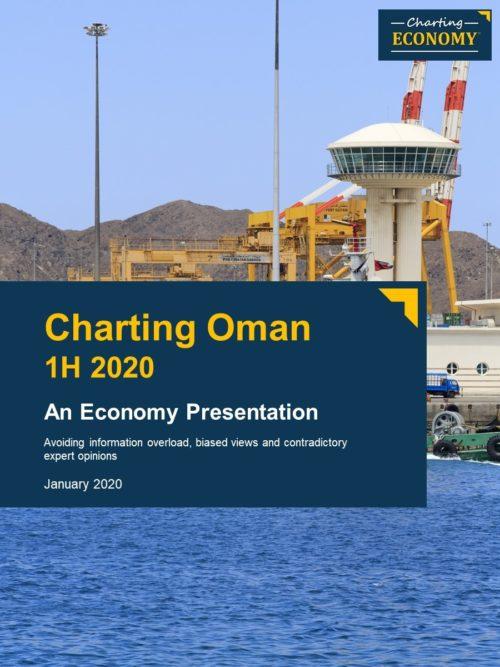 Charting Oman