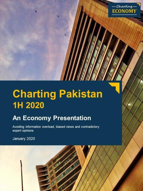 Charting Pakistan