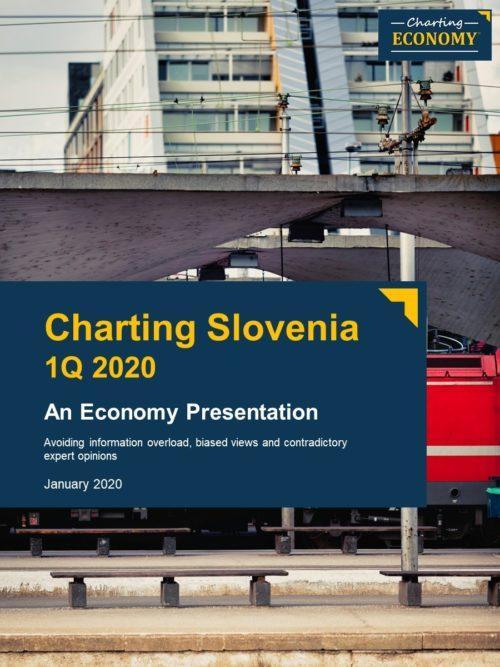 Charting Slovenia