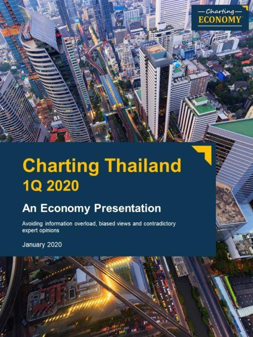 Charting Thailand