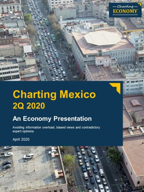 Charting Mexico