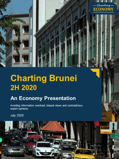 Charting Brunei