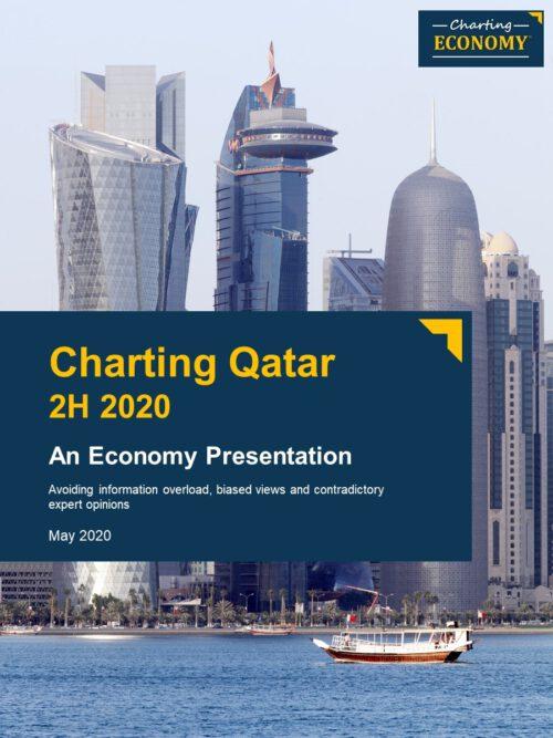 Charting Qatar
