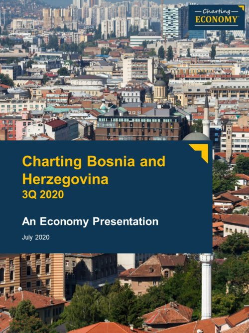 Charting Bosnia and Herzegovina