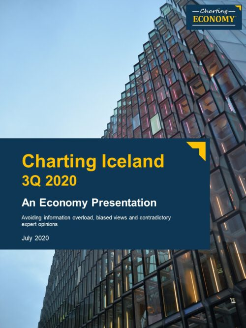 Charting Iceland