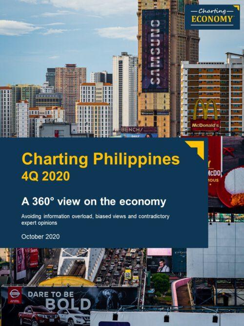 Charting Philippines