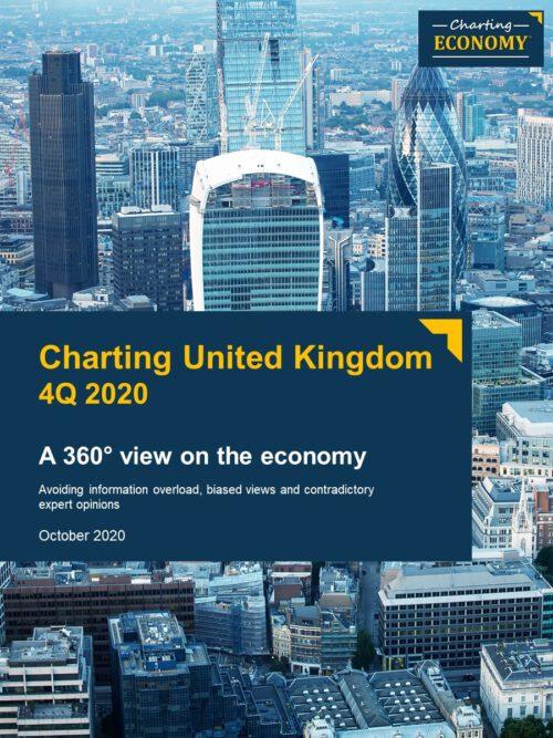 Charting United Kingdom